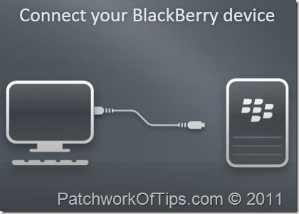 BlackBerry Internet Connection For Desktop & Laptop