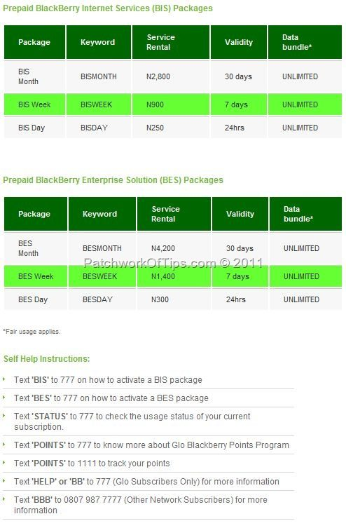 GLO Nigeria BlackBerry Internet Service Subscription Codes
