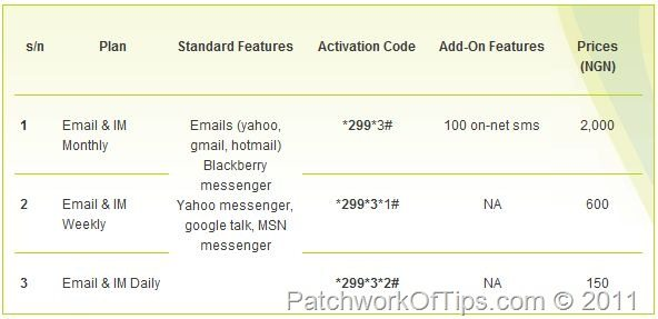 Etisalat Nigeria BlackBerry Email & IM Plan Subscription Codes
