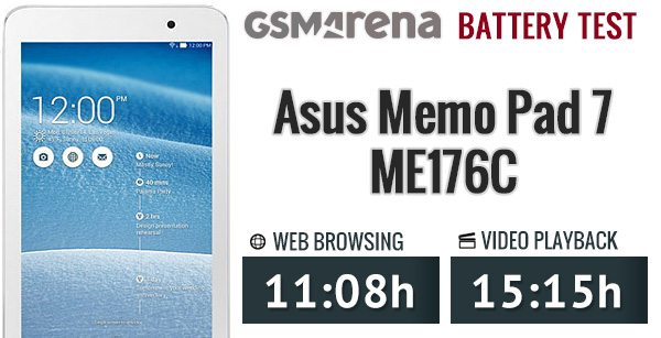 Asus Memo Pad ME176C Battery Life Review