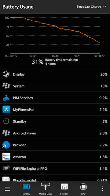 BlackBerry Z30 Battery Life