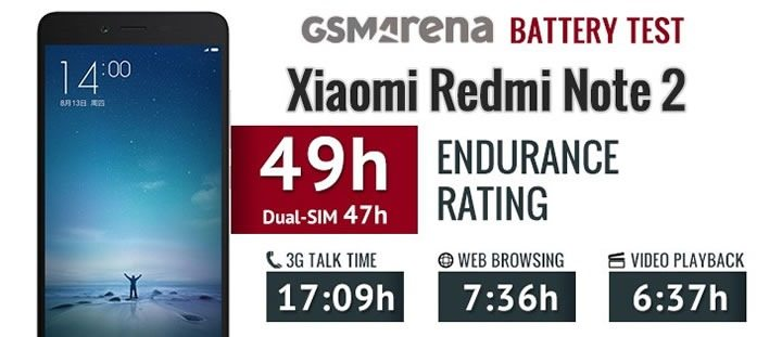 Xiaomi Redmi Note 2 Battery Life Results